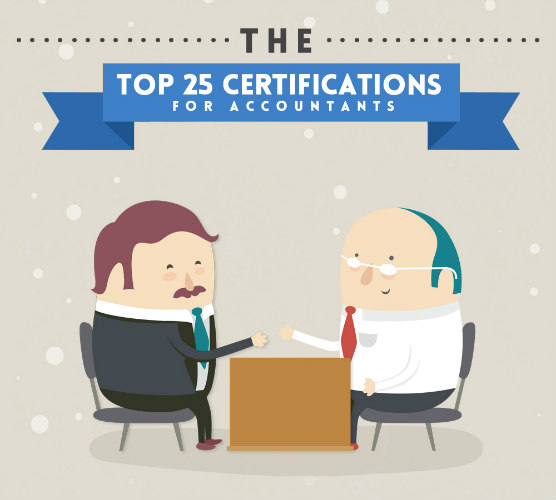 The Top 25 Certifications for Accountants Hero