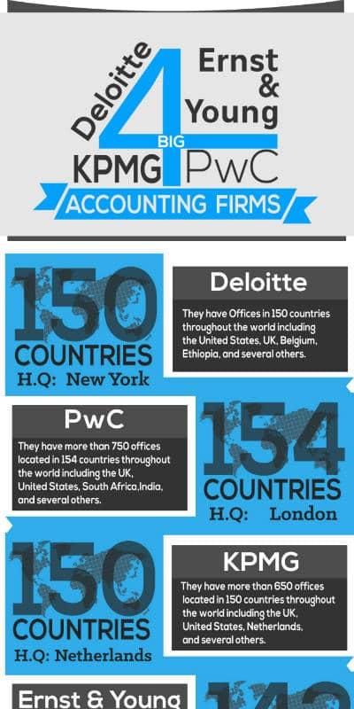 public firms graphic partial