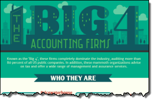big4-graphic-1-hub