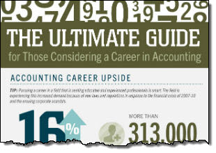 guide to accounting hub