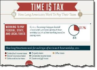 taxes hours hub